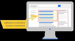 google adwords vantaggi